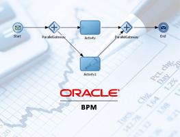 Oracle BPM na otimização financeira